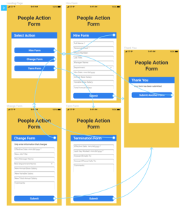 User workflow to demonstrate the paths users may take when completing various forms.